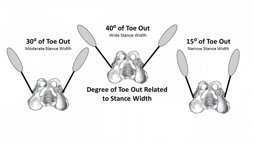 image of feet out squat
